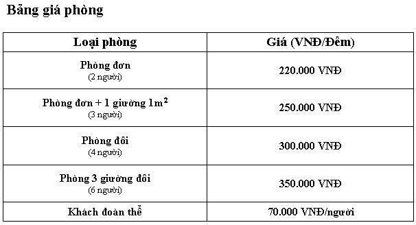 2 Khách sạn giá rẻ ở Nha Trang   Thiên Mã Hotel  96A66 Trần Phú